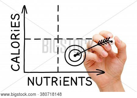 Hand Drawing Low In Calories High In Nutrients Food Matrix Diet Graph Concept With Marker On Transpa