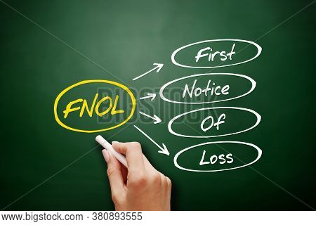 Fnol - First Notice Of Loss Acronym, Business Concept On Blackboard