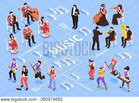 Musicians Isometric Flowchart With Classical Orchestra Rock Punk Bands Folk Ensemble Different Instr