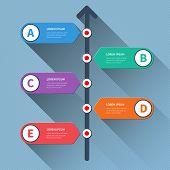 Timeline minimal arrow step styled infographics options banner. Flat design poster