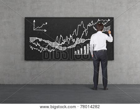 Chart Of Profits
