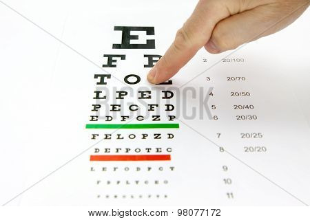 eyeglasses and vision chart at white background