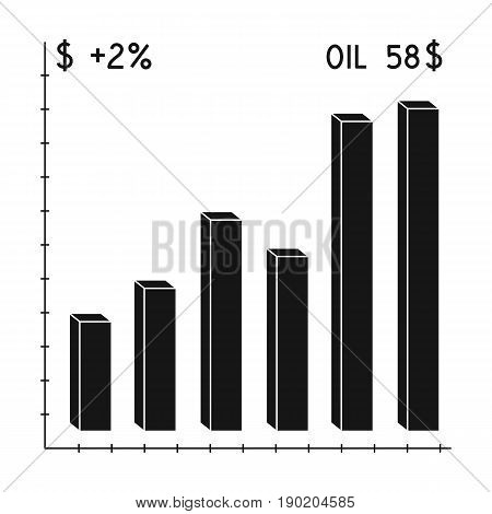 Oil price chart.Oil single icon in black style vector symbol stock illustration .