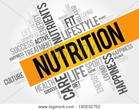 Nutrition Word Cloud, Fitness,