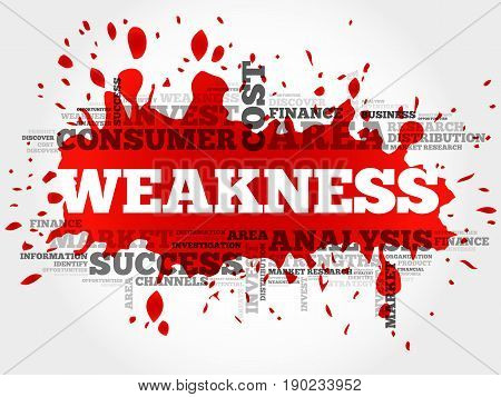 Weakness word cloud collage, business concept background poster