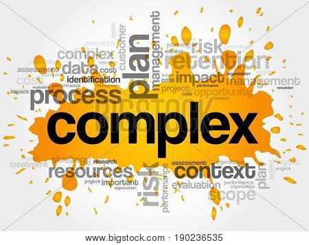 Complex Word Cloud Collage