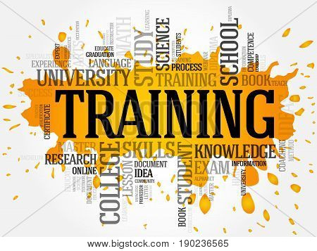 Training Word Cloud Collage