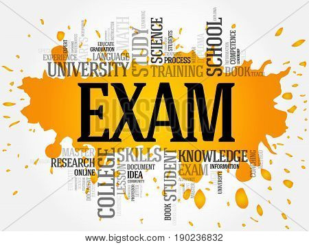 Exam Word Cloud Collage