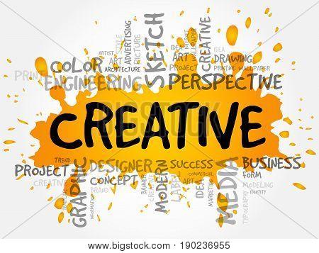 Creative Word Cloud