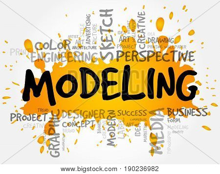 Modeling Word Cloud, Creative Concept