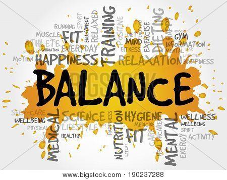 Balance Word Cloud Collage