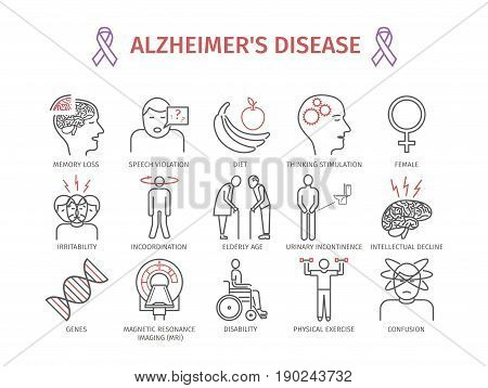 Alzheimer's disease and dementia. Line icons set. Vector signs for web graphics.