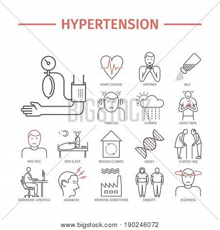 Hypertension icons set. Vector signs for web graphics