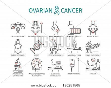 Ovarian Cancer. Symptoms, Causes, Treatment. Line icons set. Vector signs for web graphics