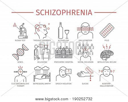 Schizophrenia. Line icons set. Vector signs for web graphics.