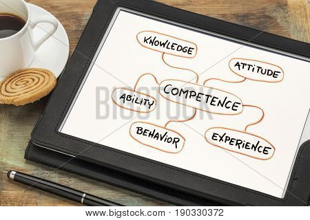 competence concept  - mind map sketch on a digital tablet with a cup of coffee