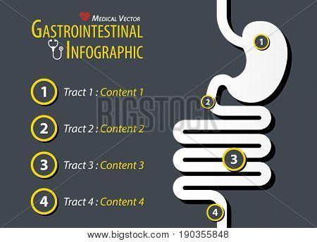 Gastrointestinal Infographic . Flat design . vector