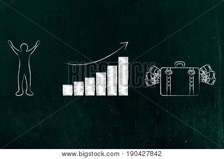 Happy Businessman Next To Growth Stats And Bag Full Of Cash