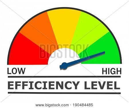 High efficiency level concept