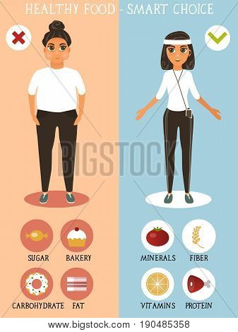 Healthy diet concept vector poster. Fitness girl in good shape and woman with obesity. Choice for girls being fat or fit. Healthy lifestyle, good and bad food