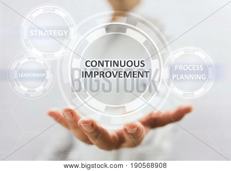 Concept For Continuous Improvement On Virtual Screen