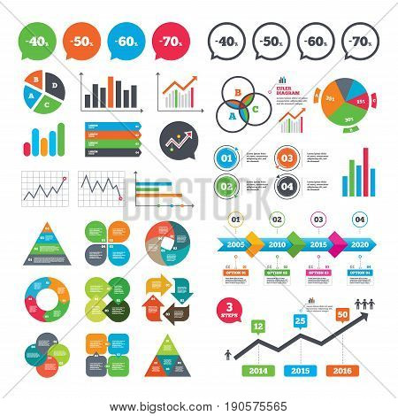 Business charts. Growth graph. Sale discount icons. Special offer price signs. 40, 50, 60 and 70 percent off reduction symbols. Market report presentation. Vector