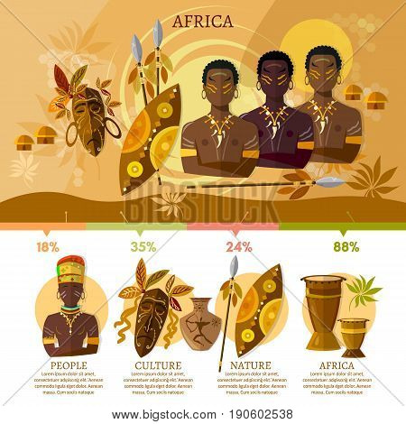 Travel to Africa infographic. People African tribes ethnic masks drums. Culture and traditions of Africa vector concept