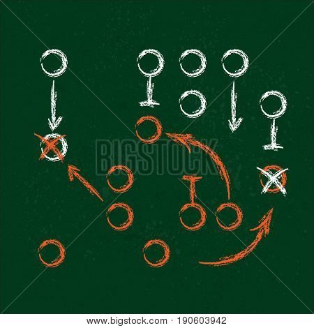 Green background with white and orange plan of attack and defense
