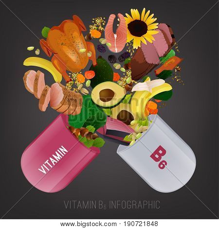 High vitamin B6 Foods. Healthy fruits, berries, nuts, fish, meat and vegetables in the open pill. Vector illustration in bright colours on a dark grey background.