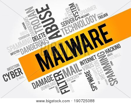 Malware Word Cloud Collage, Computer Business Concept Background