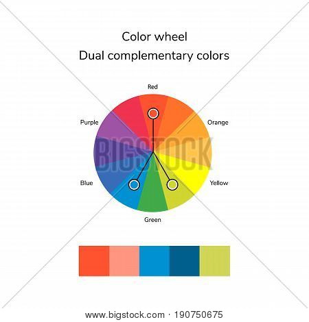 Vector Illustration Of Color Circle, Split Complementary Color