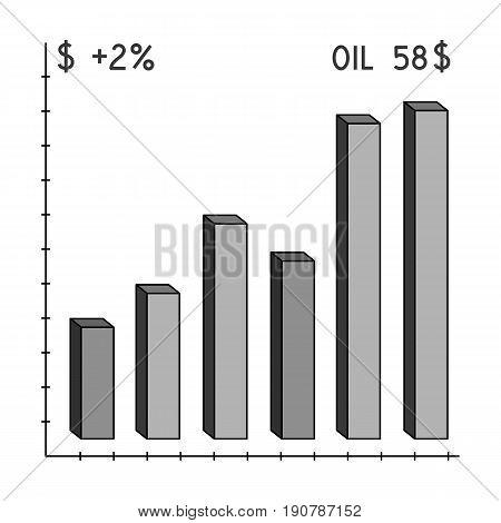 Oil price chart.Oil single icon in monochrome  vector symbol stock illustration .