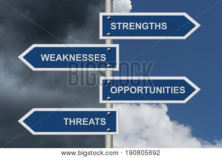 SWOT Strengths Weaknesses Opportunities Threats text on a blue and white road sign with clear and stormy sky 3D Illustration