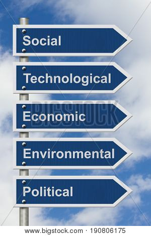 STEEP Social Technological Economic Environmental Political text on a blue and white road sign with sky 3D Illustration