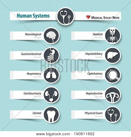 Human Systems . Medical sticky note style .