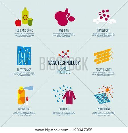 Set of nanotechnolgy icons. Applications of nanotechnology illustrations.