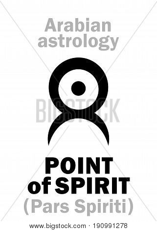 Astrology Alphabet: POINT of SPIRIT (Pars Spiriti), point of horoscope. Hieroglyphics character sign (single symbol).