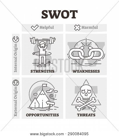 Swot Vector Illustration. Bw Outlined Business Project Strategy Analysis. Method To Examine Strength