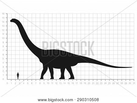 Comparison Of Human And Dinosaur Sizes Measuring Scale Isolated On White Background. Argentinosaurus