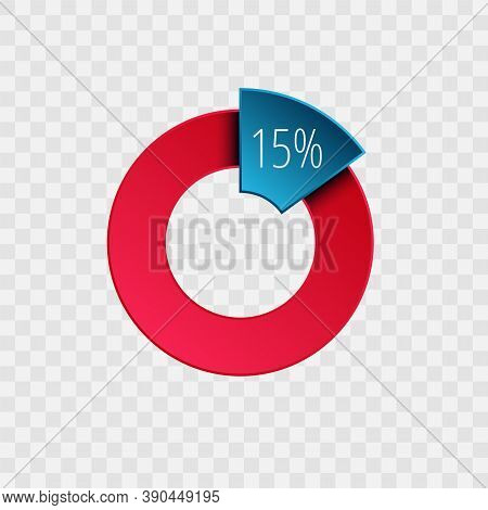 15 Percent Pie Chart Isolated On Transparent. Percentage Vector Symbol, Infographic Blue Red Gradien