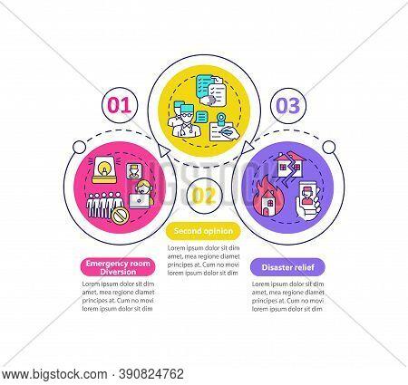 Telemedicine Pros Vector Infographic Template. Clinic Technologies Presentation Design Elements. Dat