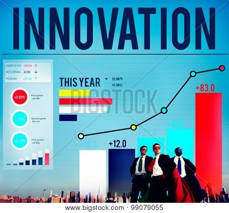 Innovation Innovate Inspiration Invention Imagination Concept poster