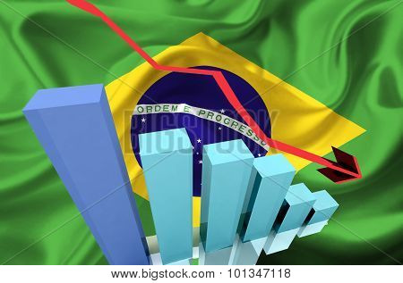 Brazil 3D Map Stock Markets Down Loose