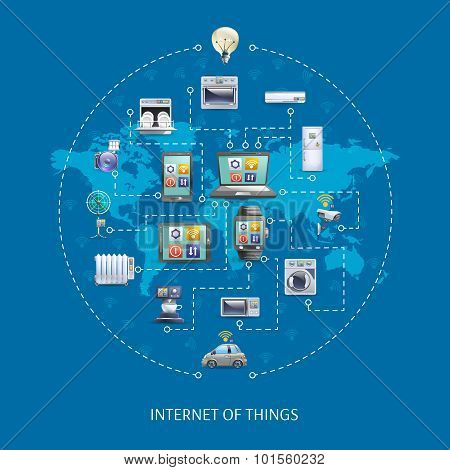 Internet of things concept poster