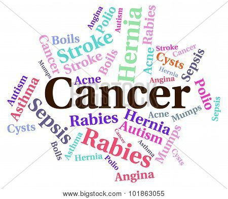 Cancer Word Represents Ill Health And Afflictions