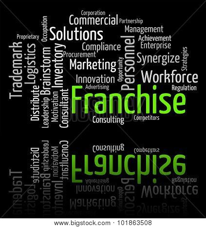 Franchise Word Means Prerogative Wordclouds And Words