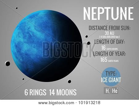 Neptune - Infographic image presents one of the solar system planet, look and facts. This image elements furnished by NASA. poster