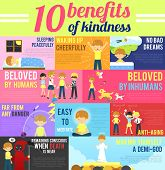10 benefits advantage of love and kindness in cute cartoon infographic banner template layout background design for self-improvement education religion and morality purpose create by vector poster