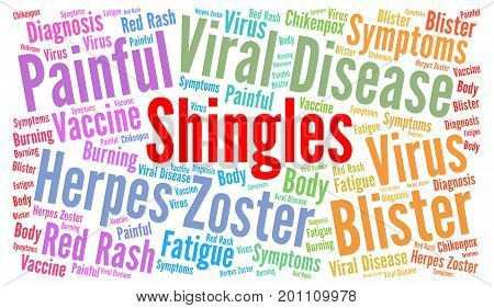 Shingles word cloud illustration with a white background