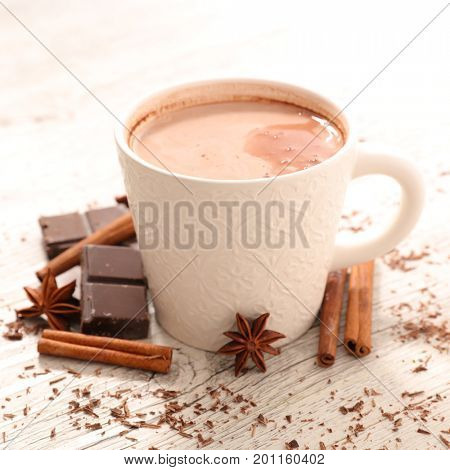 hot milk with cocoa and spices
